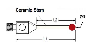 ceramic-stem